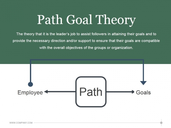 Path Goal Theory Template 1 Ppt PowerPoint Presentation Ideas