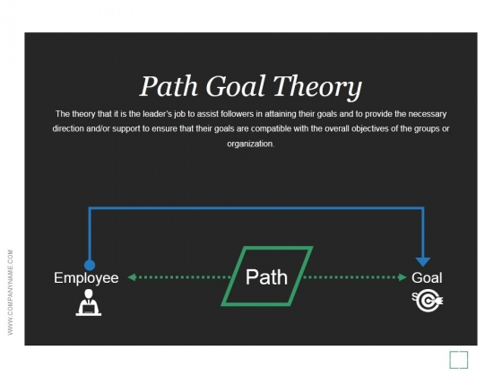 Path Goal Theory Template 1 Ppt PowerPoint Presentation Inspiration