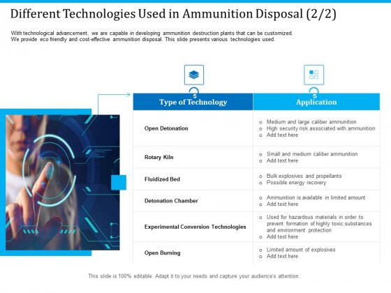 Pathways To Envirotech Sustainability Different Technologies Used In Ammunition Disposal Kiln Inspiration PDF