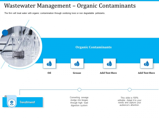 Pathways To Envirotech Sustainability Wastewater Management Organic Contaminants Demonstration PDF
