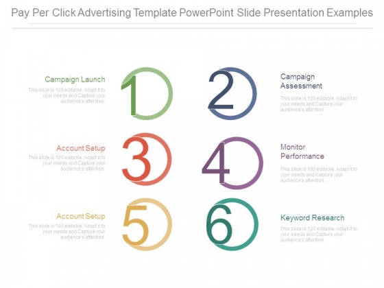 pay per click advertising template powerpoint slide presentation, Presentation templates
