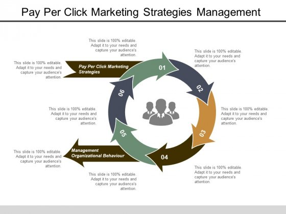 Pay Per Click Marketing Strategies Management Organizational Behaviour Ppt PowerPoint Presentation Model Format Ideas