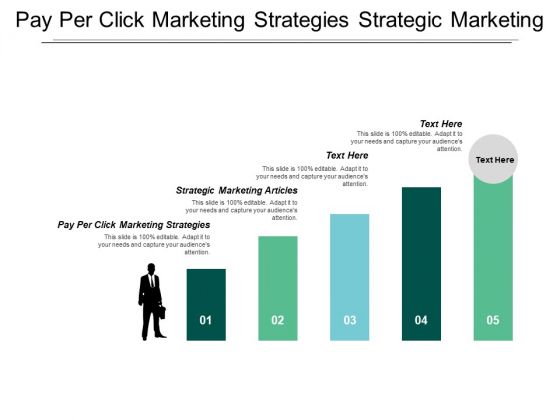 Pay Per Click Marketing Strategies Strategic Marketing Articles Ppt PowerPoint Presentation Pictures Slideshow