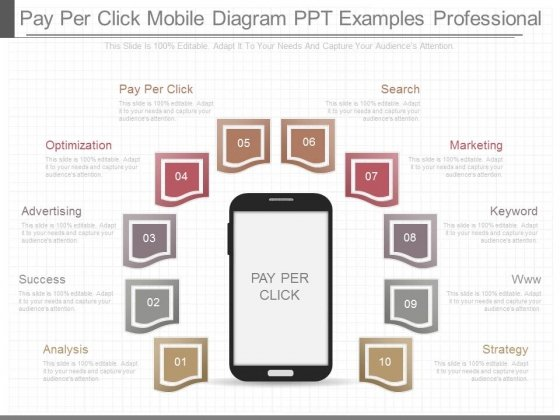 Pay Per Click Mobile Diagram Ppt Examples Professional