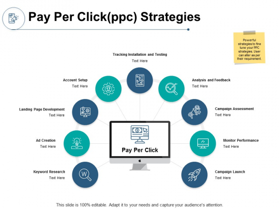 Pay Per Clickppc Strategies Ppt PowerPoint Presentation Professional