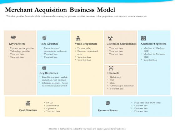 Payment Processor Merchant Acquisition Business Model Background PDF