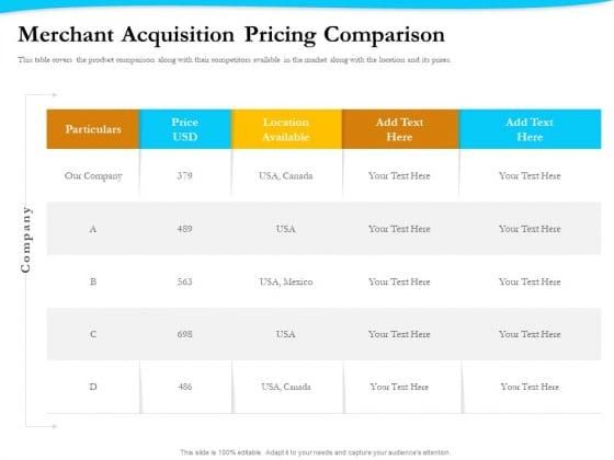 Payment Processor Merchant Acquisition Pricing Comparison Slides PDF
