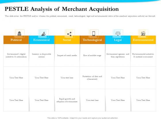 Payment_Processor_PESTLE_Analysis_Of_Merchant_Acquisition_Inspiration_PDF_Slide_1