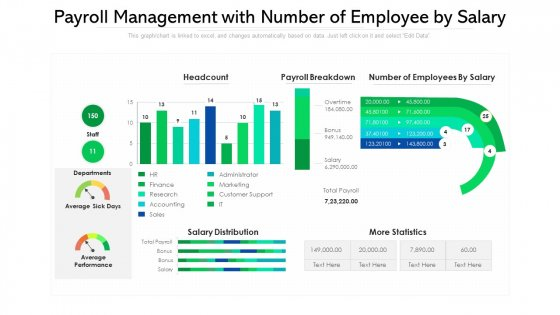 Payroll Management With Number Of Employee By Salary Ppt PowerPoint Presentation Portfolio Professional PDF