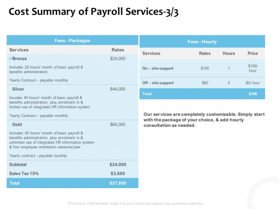 Payroll Outsourcing Service Cost Summary Of Payroll Services Silver Ppt Show Inspiration PDF