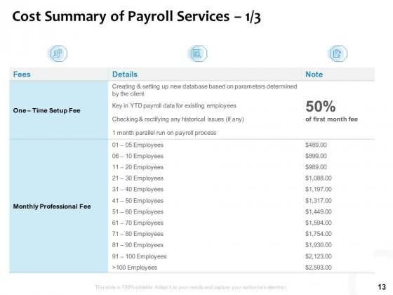 Payroll_Outsourcing_Service_Proposal_Ppt_PowerPoint_Presentation_Complete_Deck_With_Slides_Slide_13