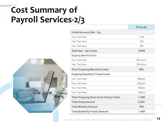 Payroll_Outsourcing_Service_Proposal_Ppt_PowerPoint_Presentation_Complete_Deck_With_Slides_Slide_14