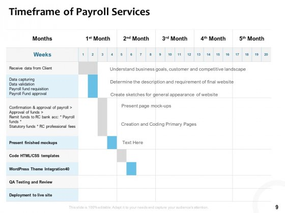 Payroll_Outsourcing_Service_Proposal_Ppt_PowerPoint_Presentation_Complete_Deck_With_Slides_Slide_9
