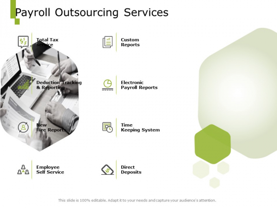 Paysheet Offshoring Company Payroll Outsourcing Services Ppt Infographics Templates PDF