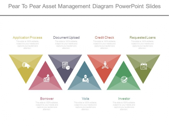 Pear To Pear Asset Management Diagram Powerpoint Slides