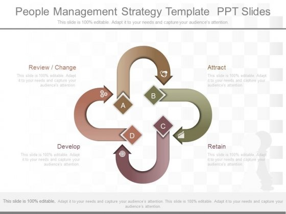 People Management Strategy Template Ppt Slides