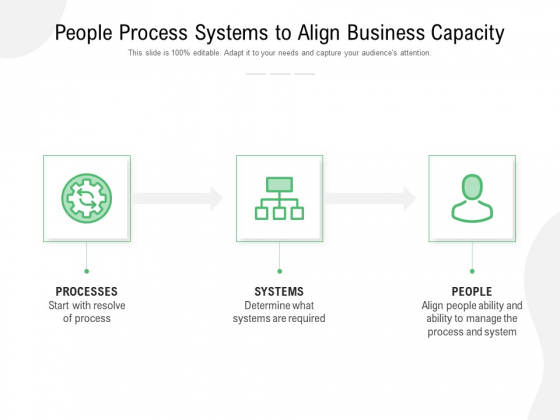 People_Process_Systems_To_Align_Business_Capacity_Ppt_PowerPoint_Presentation_Layouts_Good_PDF_Slide_1