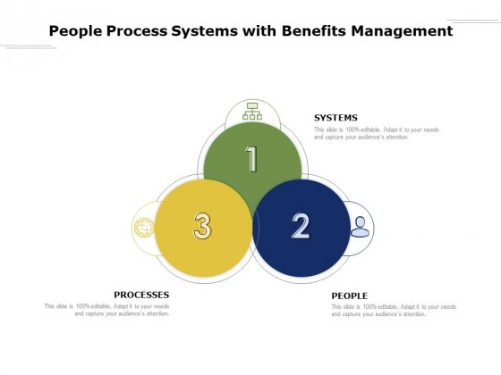 People Process Systems With Benefits Management Ppt PowerPoint Presentation Pictures Guide PDF