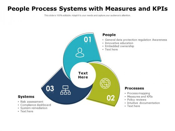 People Process Systems With Measures And Kpis Ppt PowerPoint Presentation Infographic Template Show PDF