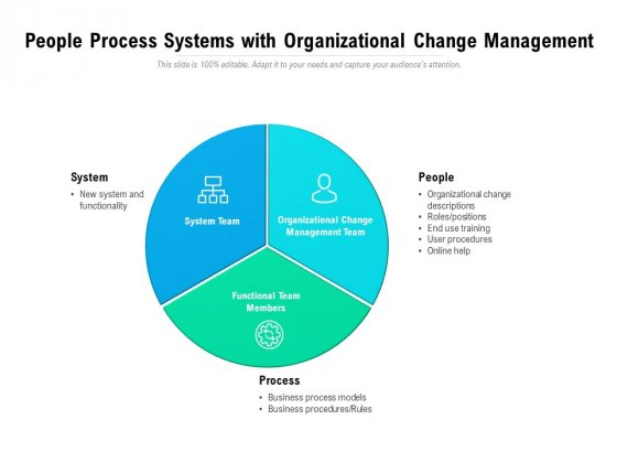 People Process Systems With Organizational Change Management Ppt PowerPoint Presentation Inspiration Background PDF