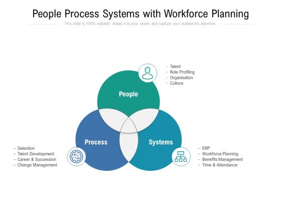 People Process Systems With Workforce Planning Ppt PowerPoint Presentation File Brochure PDF