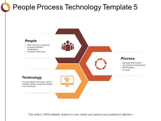 People Process Technology Management Ppt Powerpoint Presentation Layouts Professional