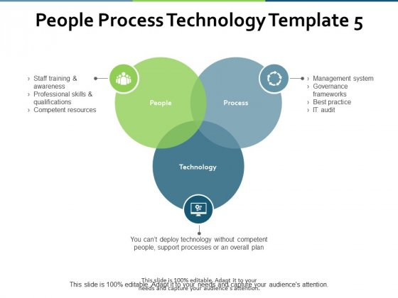 People Process Technology Management System Ppt PowerPoint Presentation Professional Rules
