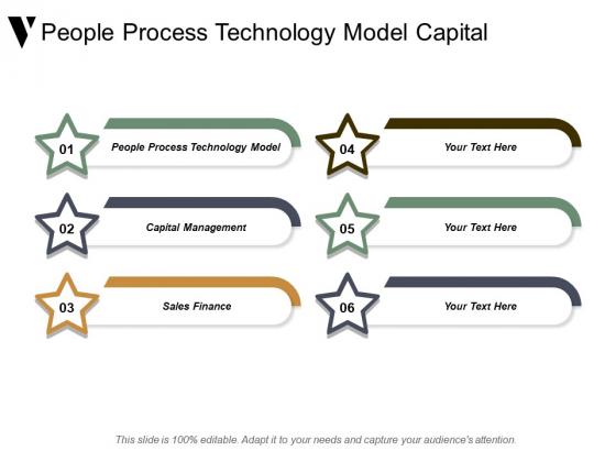 People Process Technology Model Capital Management Sales Finance Ppt PowerPoint Presentation Portfolio Designs Download