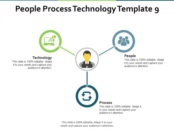 People Process Technology People Ppt PowerPoint Presentation Outline Graphic Images
