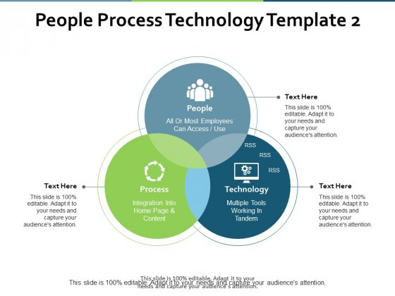 People Process Technology Strategy Ppt PowerPoint Presentation Show Gallery