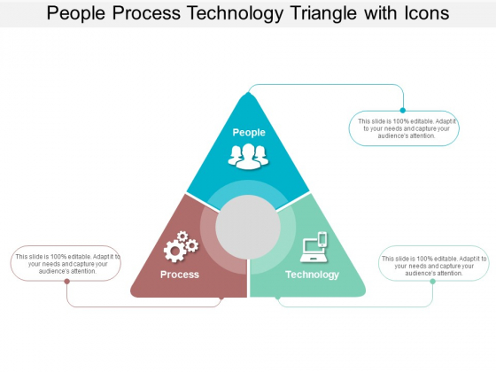 People Process Technology Triangle With Icons Ppt PowerPoint Presentation Pictures Rules