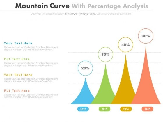 Percentage Data Growth Chart Powerpoint Slides