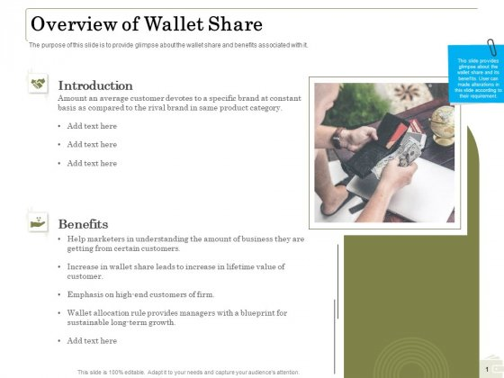 Percentage Share Customer Expenditure Overview Of Wallet Share Brochure PDF