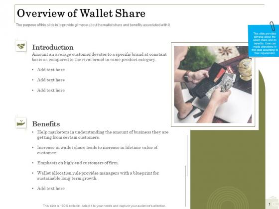 Percentage_Share_Customer_Expenditure_Overview_Of_Wallet_Share_Brochure_PDF_Slide_1