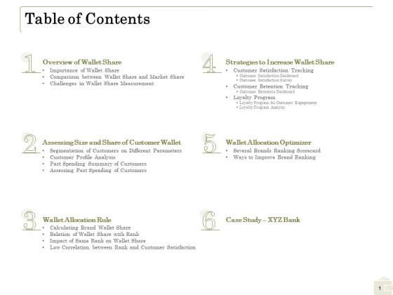 Percentage Share Customer Expenditure Table Of Contents Template PDF