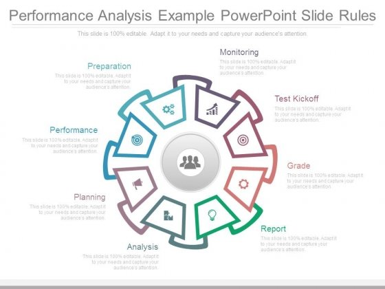 Performance Analysis Example Powerpoint Slide Rules  Powerpoint