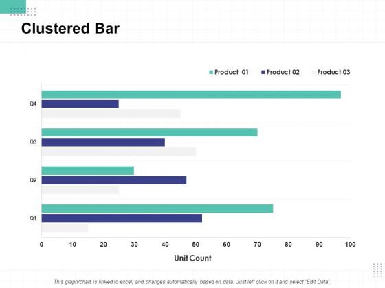 Performance Assessment Clustered Bar Ppt Portfolio Information PDF