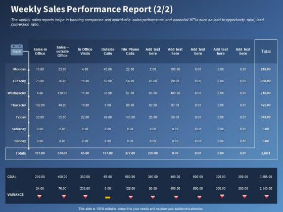 Performance_Assessment_Sales_Initiative_Report_Weekly_Sales_Performance_Report_Ppt_Portfolio_Designs_Download_PDF_Slide_1