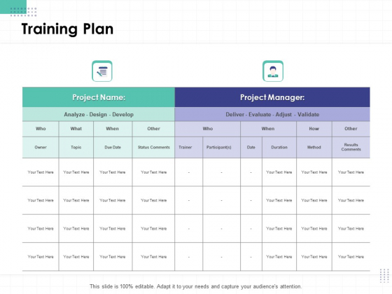 Performance Assessment Training Plan Ppt Professional Pictures PDF