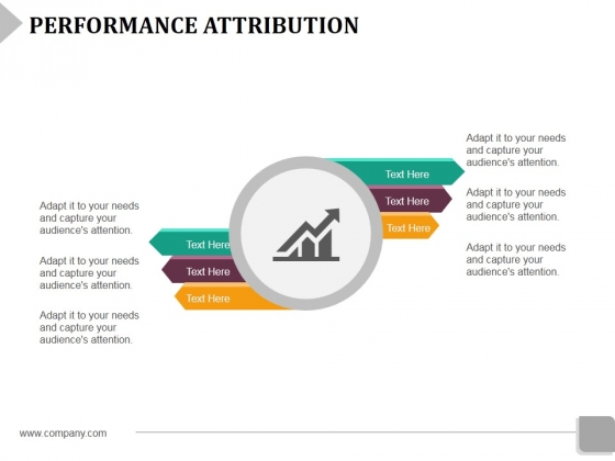 Performance Attribution Ppt PowerPoint Presentation Inspiration Example Topics