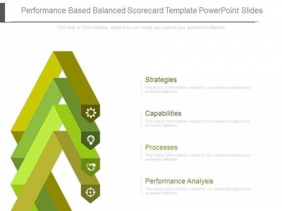 Performance Based Balanced Scorecard Template Powerpoint Slides