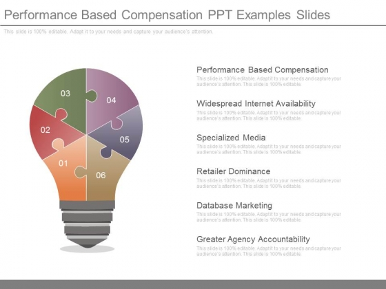 Performance Based Compensation Ppt Examples Slides