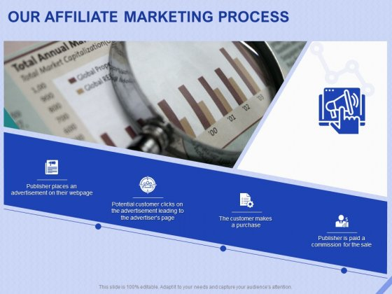 Performance Based Marketing Proposal Our Affiliate Marketing Process Ppt Model Designs PDF