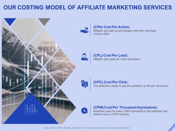 Performance Based Marketing Proposal Our Costing Model Of Affiliate Marketing Services Ppt Show Files PDF