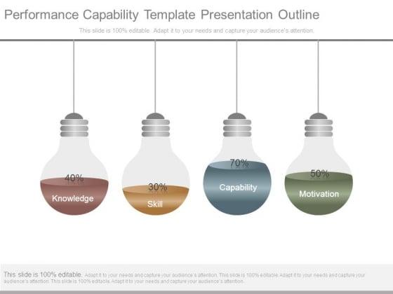 Performance Capability Template Presentation Outline