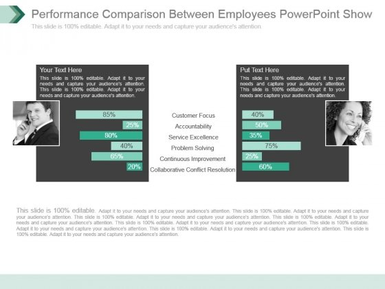 Performance Comparison Between Employees Powerpoint Show