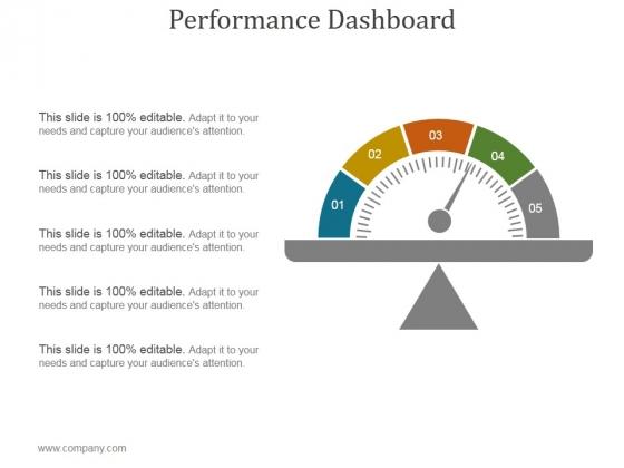 Performance Dashboard Ppt PowerPoint Presentation Background Designs