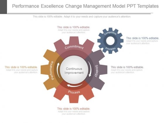 Performance Excellence Change Management Model Ppt Templates