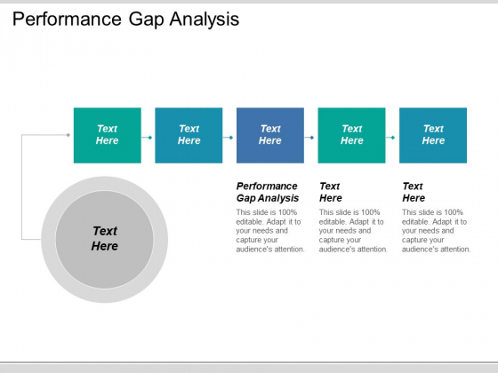 Performance Gap Analysis Ppt PowerPoint Presentation Outline Background Image Cpb
