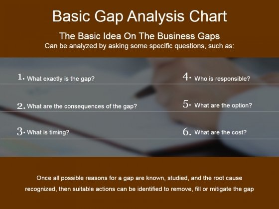 Performance_Gap_Analysis_Techniques_Ppt_PowerPoint_Presentation_Complete_Deck_With_Slides_Slide_13